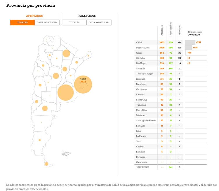 Captura de pantalla de un mapa constantemente actualizado de casos de coronavirus en Argentina desde La Nación. (Haga clic aquí para ver el mapa en vivo).